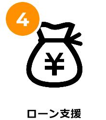 4.ローン支援